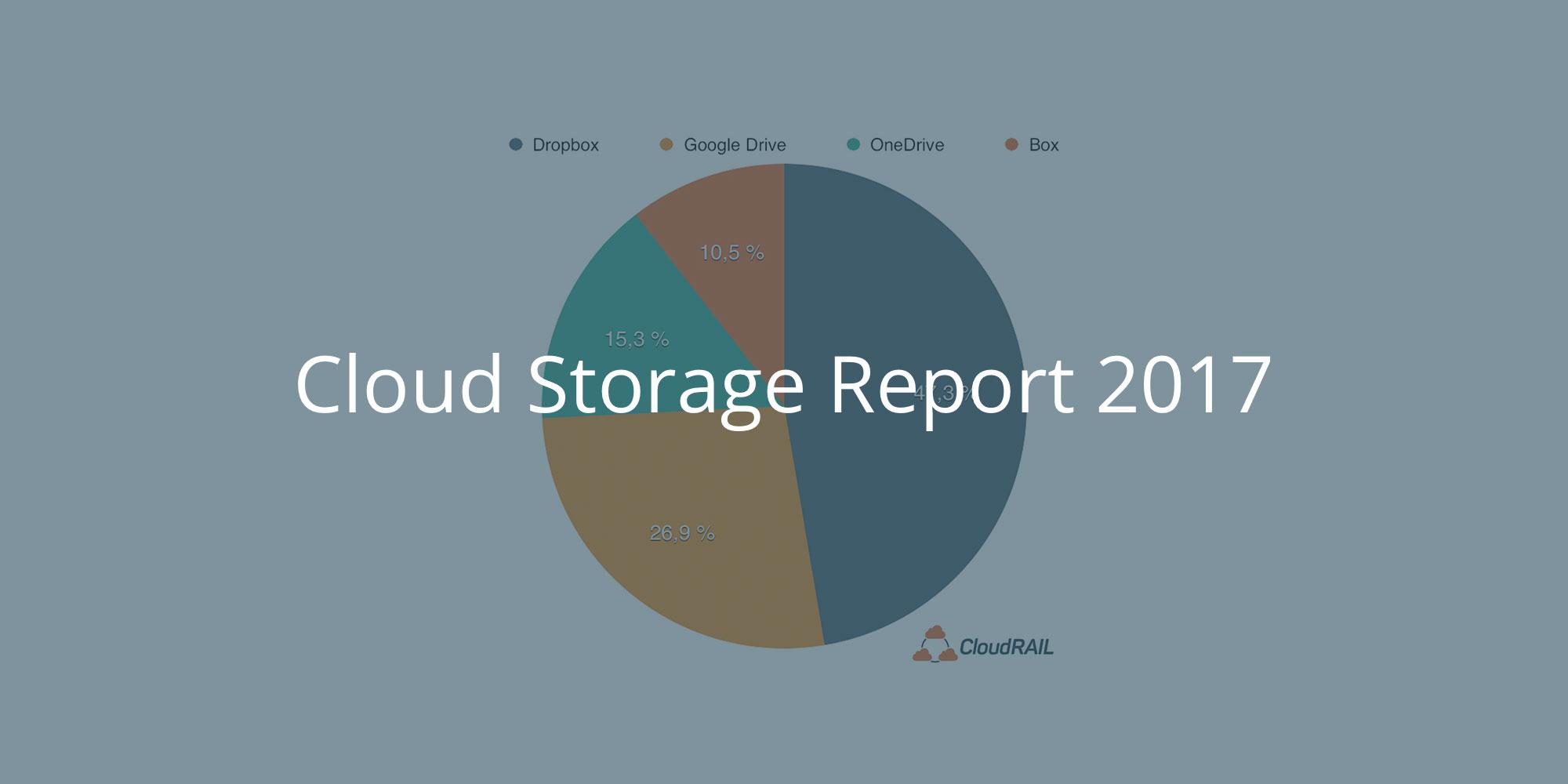 Cloud Storage Report 2017 - Dropbox Loses Market Share But