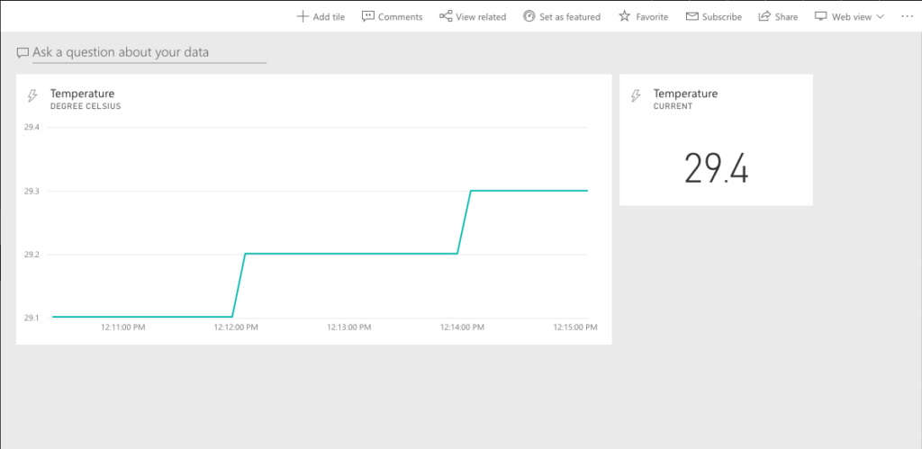 Azure IoT Hub Dashboard with PowerBI