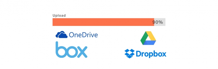 Progress Indication for Dropbox, Google Drive, OneDrive for Up- and